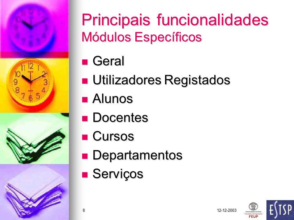 12-12-20038 Principais funcionalidades Módulos Específicos Geral Geral Utilizadores Registados Utilizadores Registados Alunos Alunos Docentes Docentes