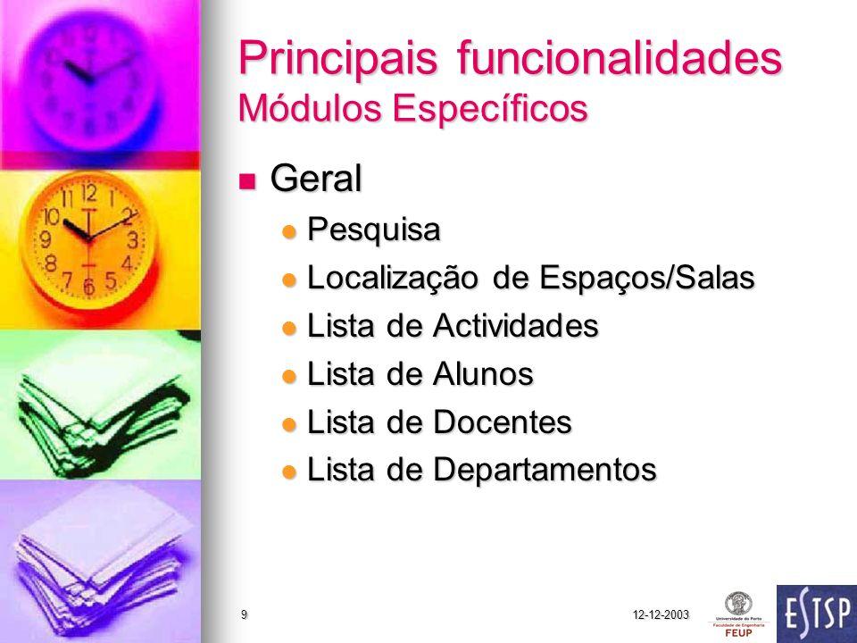 12-12-20039 Principais funcionalidades Módulos Específicos Geral Geral Pesquisa Pesquisa Localização de Espaços/Salas Localização de Espaços/Salas Lis