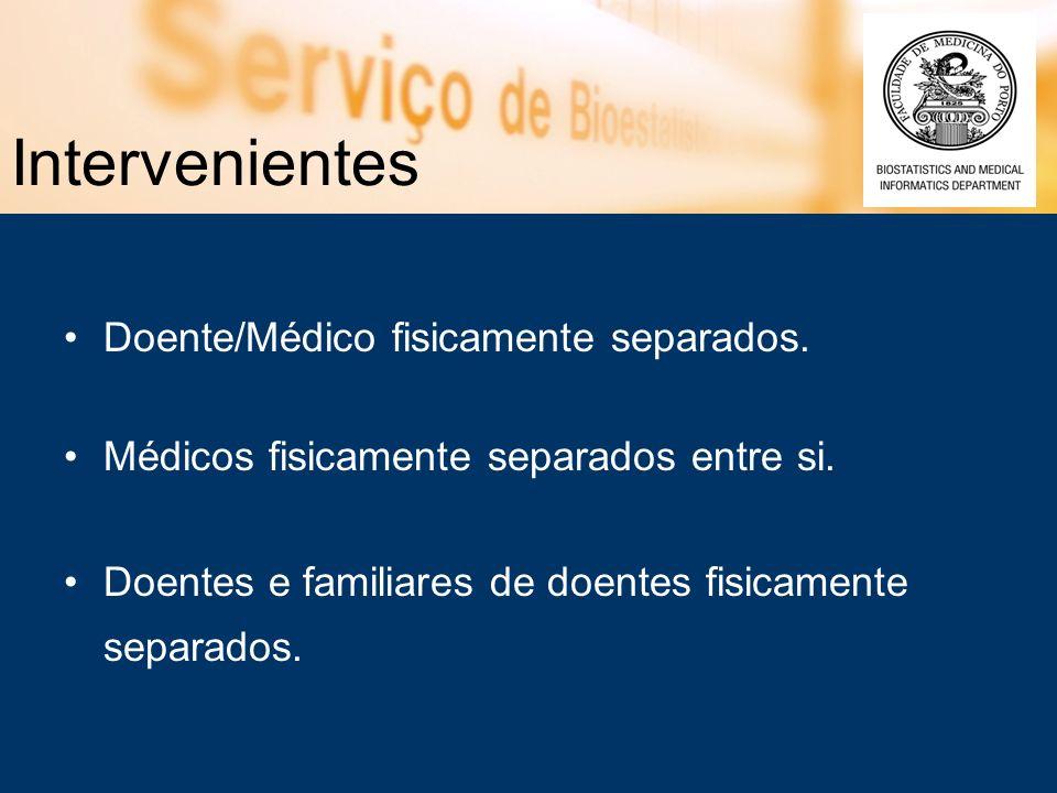 Intervenientes Doente/Médico fisicamente separados.