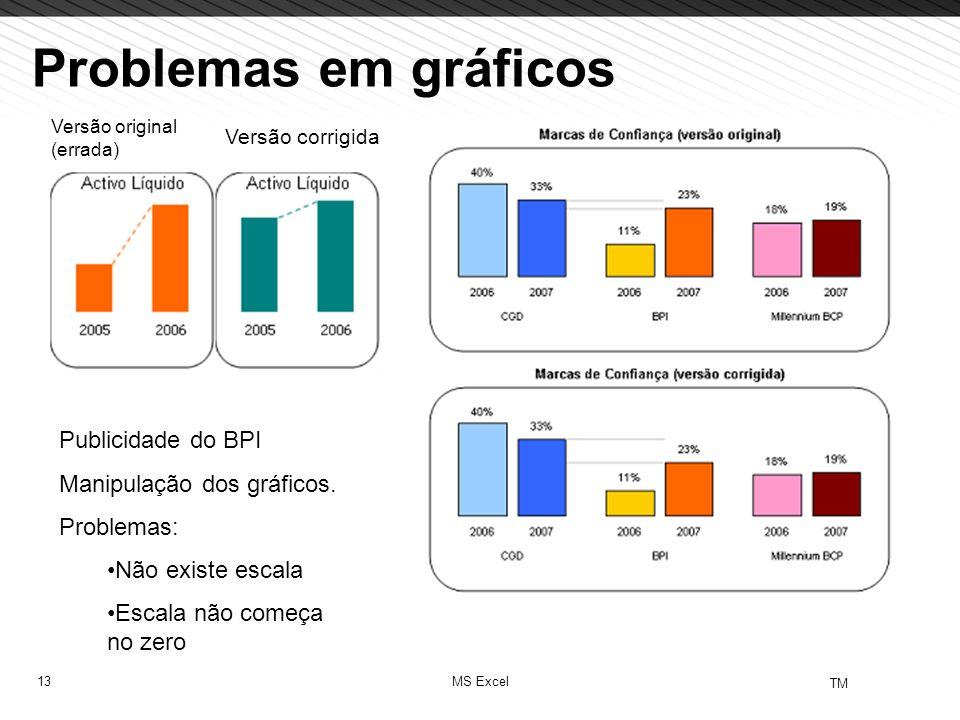 13 TM MS Excel Problemas em gráficos Versão original (errada) Versão corrigida Publicidade do BPI Manipulação dos gráficos. Problemas: Não existe esca