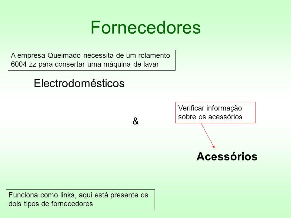 Fornecedores Electrodomésticos Acessórios & Funciona como links, aqui está presente os dois tipos de fornecedores Verificar informação sobre os acessó