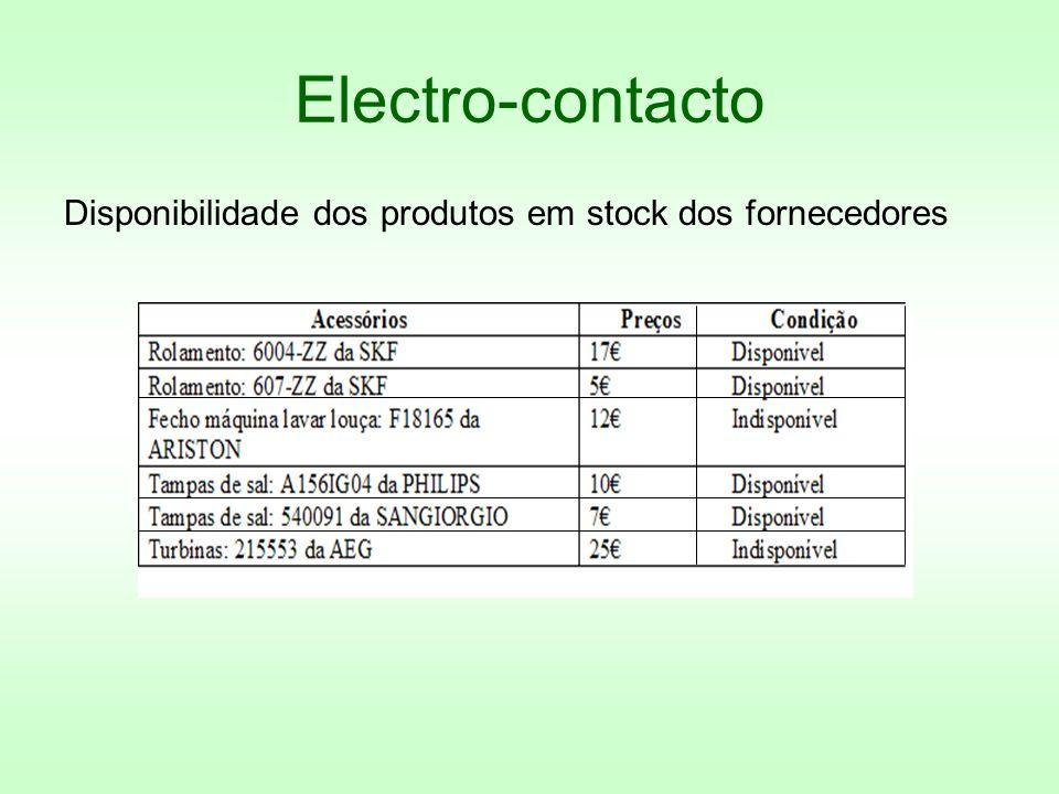 Electro-contacto Disponibilidade dos produtos em stock dos fornecedores