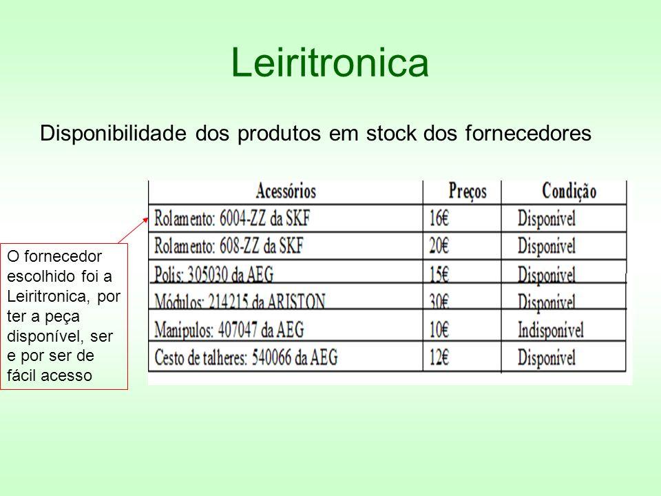 Leiritronica Disponibilidade dos produtos em stock dos fornecedores O fornecedor escolhido foi a Leiritronica, por ter a peça disponível, ser e por se