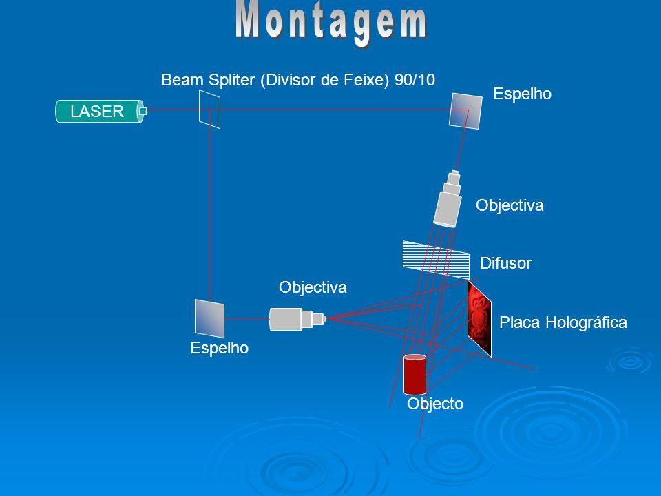 LASER Beam Spliter (Divisor de Feixe) 90/10 Espelho Objectiva Difusor Objecto Placa Holográfica
