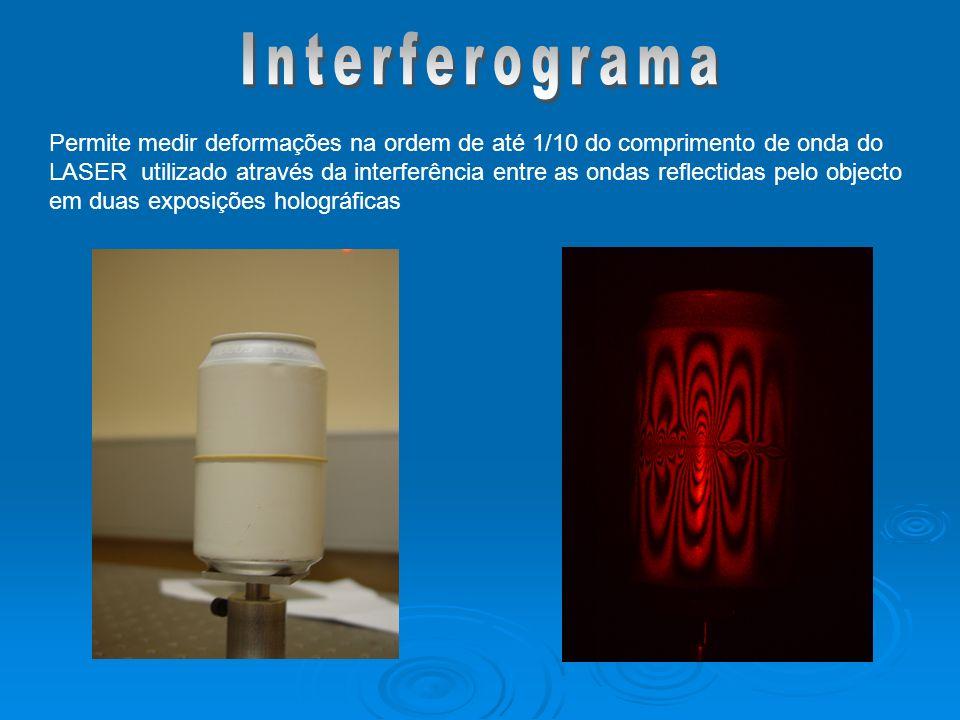 Permite medir deformações na ordem de até 1/10 do comprimento de onda do LASER utilizado através da interferência entre as ondas reflectidas pelo objecto em duas exposições holográficas