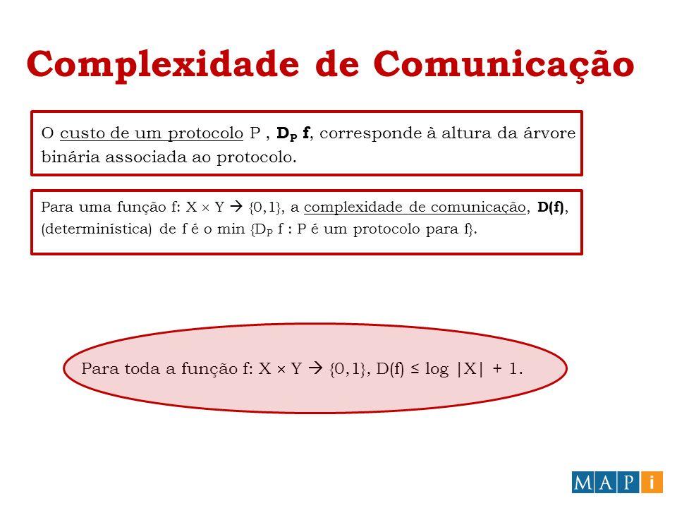 Complexidade de Comunicação O custo de um protocolo P, D P f, corresponde à altura da árvore binária associada ao protocolo. Para uma função f: X Y {0