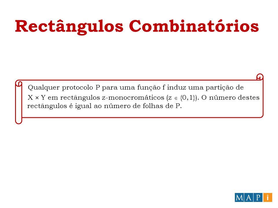 Rectângulos Combinatórios Qualquer protocolo P para uma função f induz uma partição de X Y em rectângulos z-monocromáticos (z {0,1}). O número destes