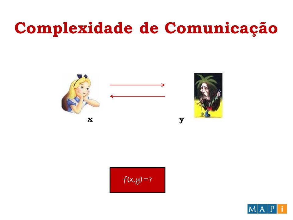 Complexidade de Comunicação xy f(x,y)=?