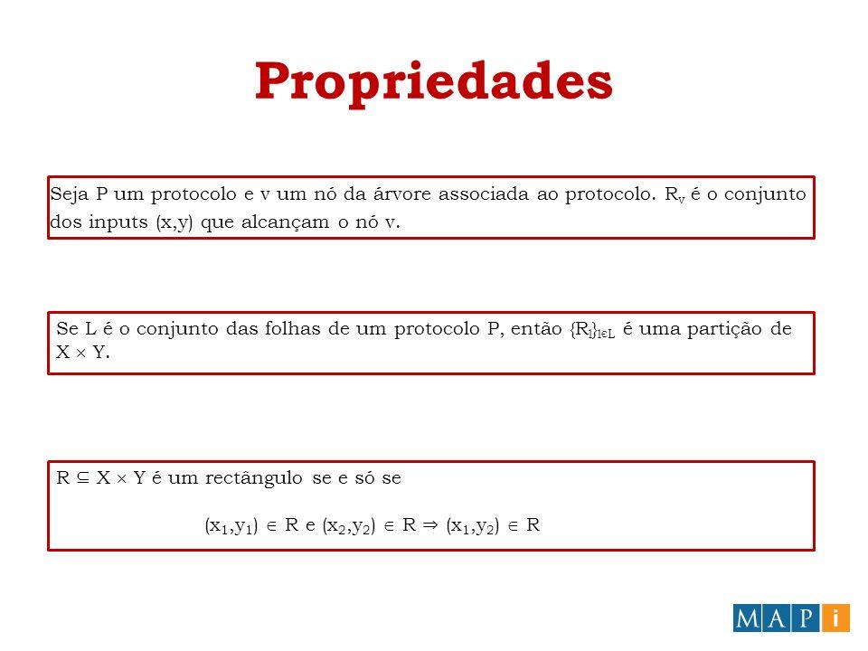 Propriedades Seja P um protocolo e v um nó da árvore associada ao protocolo. R v é o conjunto dos inputs (x,y) que alcançam o nó v. Se L é o conjunto
