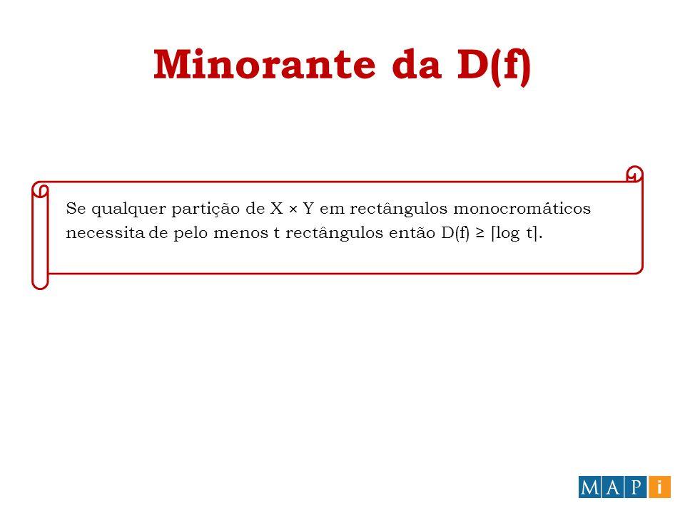 Minorante da D(f) Se qualquer partição de X Y em rectângulos monocromáticos necessita de pelo menos t rectângulos então D(f) log t.