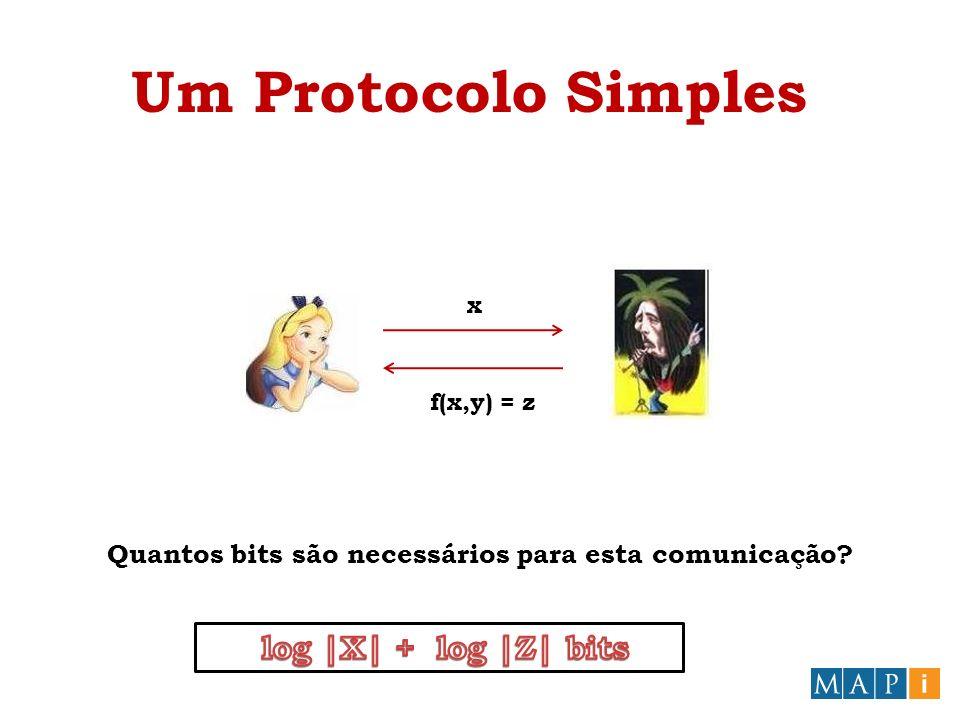 Um Protocolo Simples x f(x,y) = z Quantos bits são necessários para esta comunicação