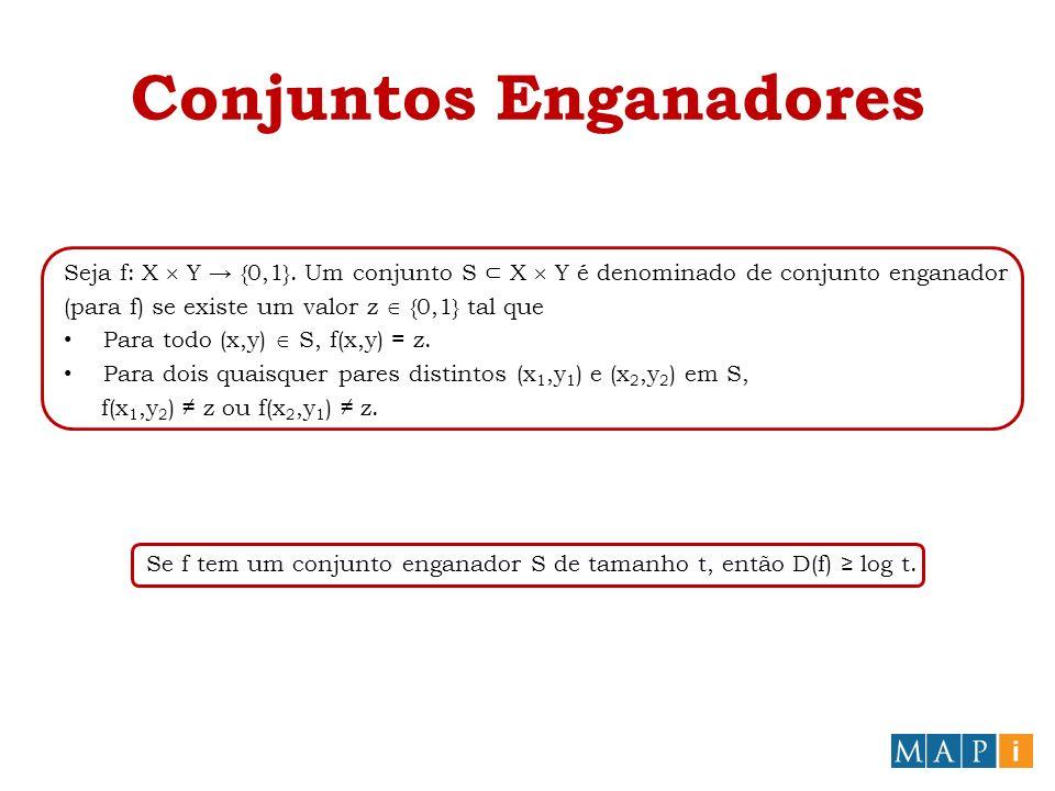 Conjuntos Enganadores Seja f: X Y {0,1}. Um conjunto S X Y é denominado de conjunto enganador (para f) se existe um valor z {0,1} tal que Para todo (x