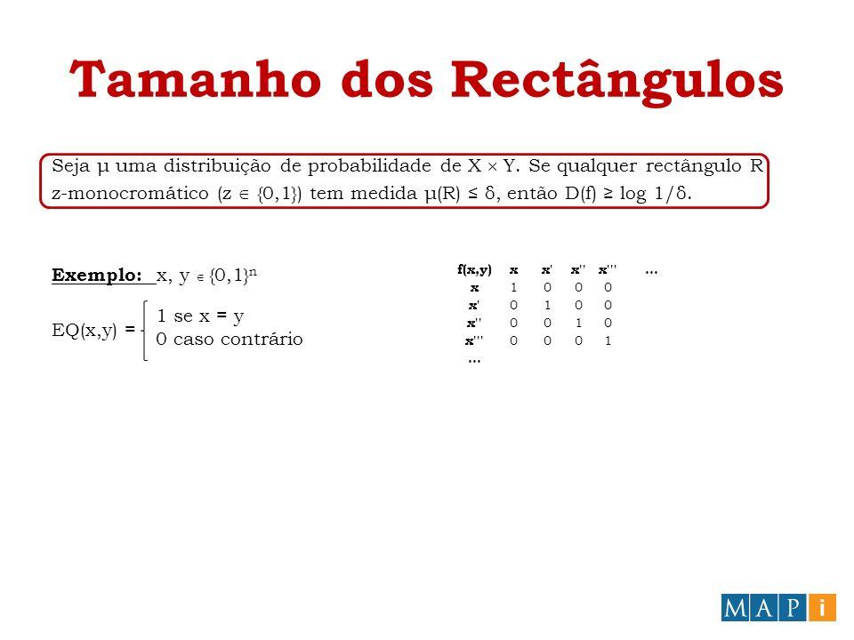 Tamanho dos Rectângulos Seja μ uma distribuição de probabilidade de X Y. Se qualquer rectângulo R z-monocromático (z {0,1}) tem medida μ(R) δ, então D