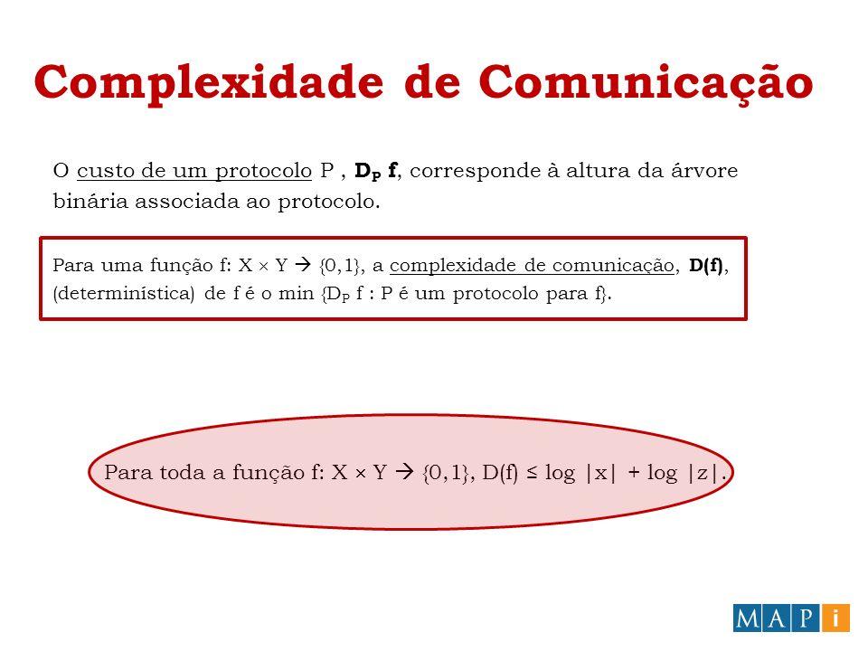 Complexidade de Comunicação O custo de um protocolo P, D P f, corresponde à altura da árvore binária associada ao protocolo.