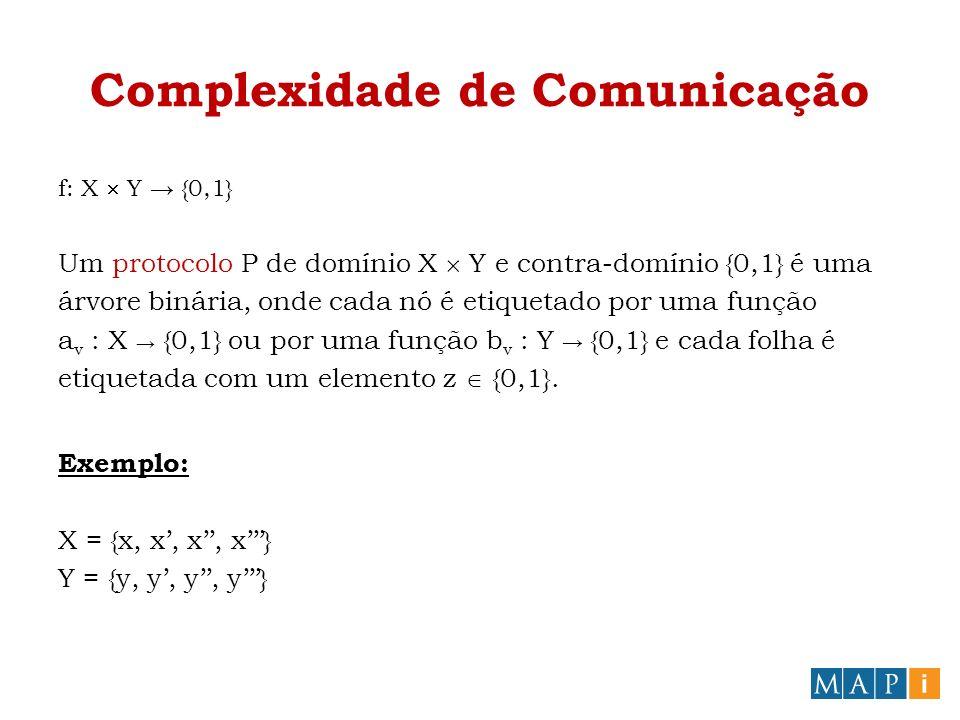 Complexidade de Comunicação f: X Y {0,1} Um protocolo P de domínio X Y e contra-domínio {0,1} é uma árvore binária, onde cada nó é etiquetado por uma função a v : X {0,1} ou por uma função b v : Y {0,1} e cada folha é etiquetada com um elemento z {0,1}.