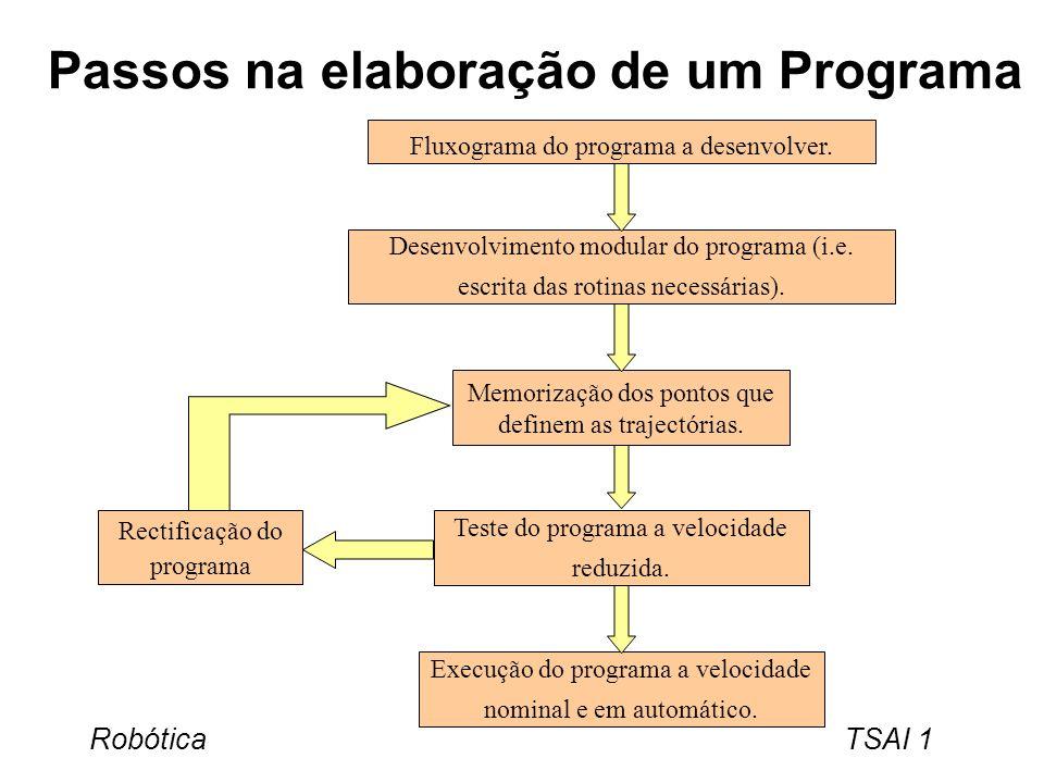 Robótica TSAI 2 O que é um Programa Conjunto de instruções e dados, programados numa linguagem própria (RAPID no caso da ABB), que controlam o robô e equipamentos periféricos.