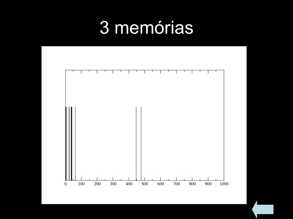 3 memórias
