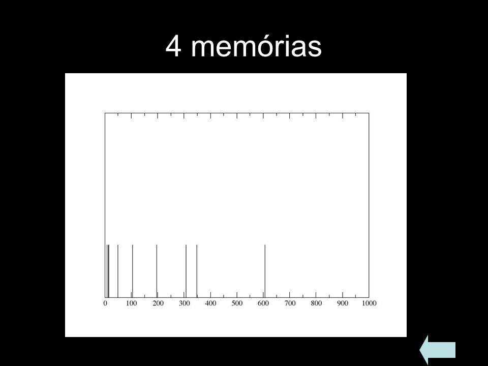 4 memórias