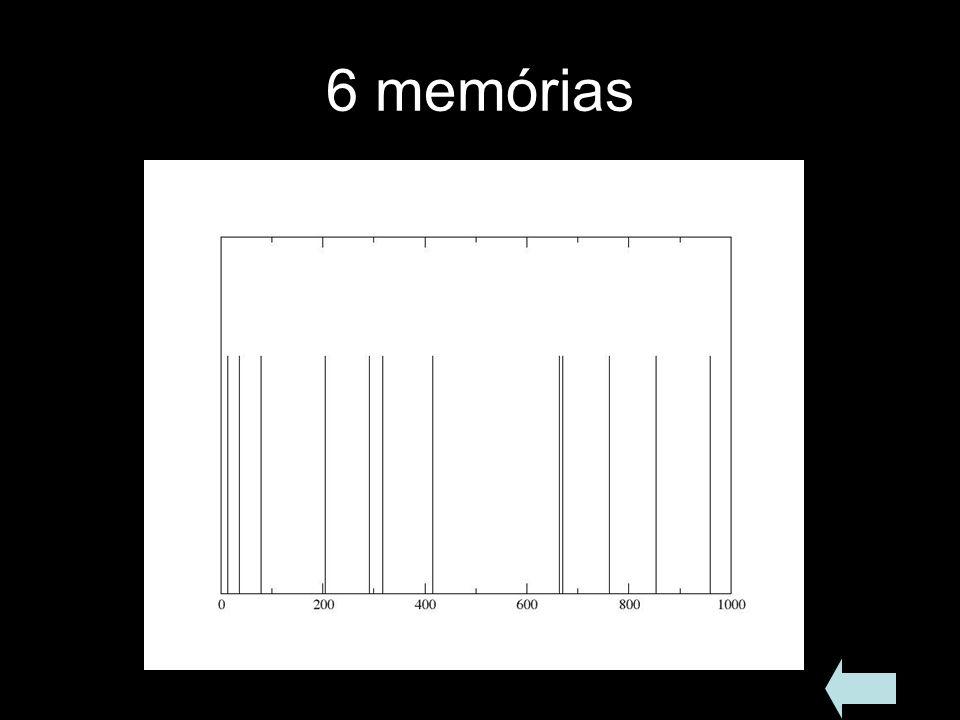 6 memórias