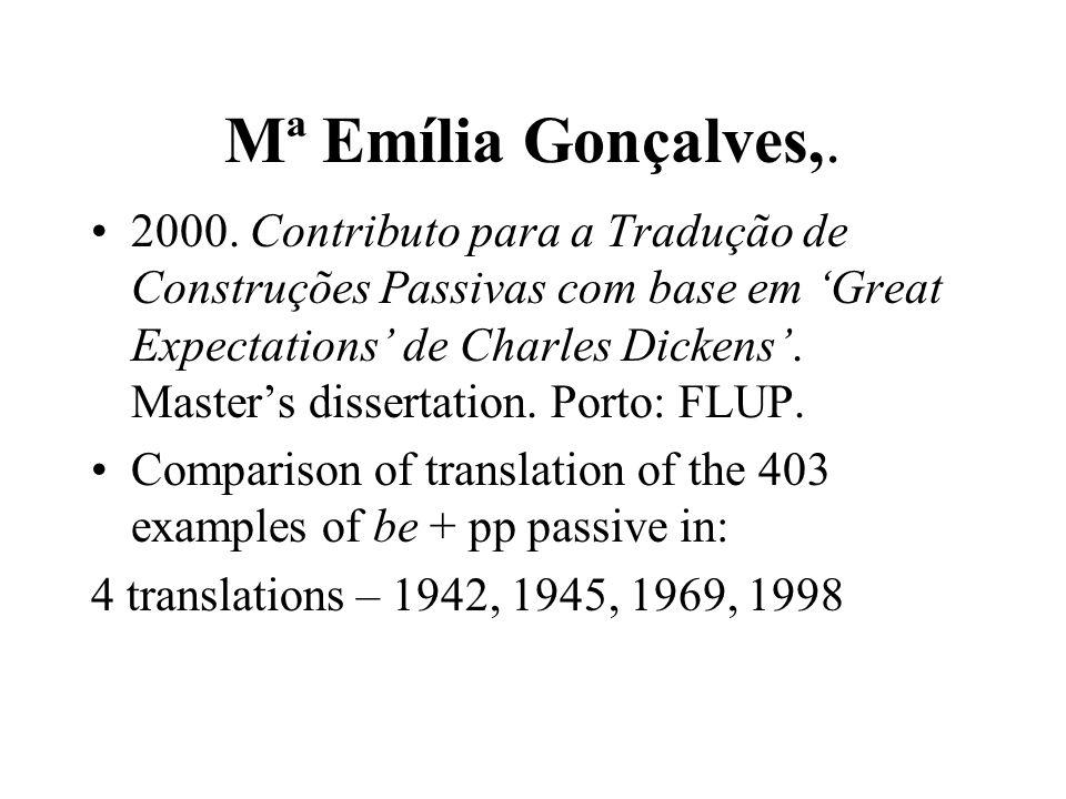 Mª Emília Gonçalves,. 2000.