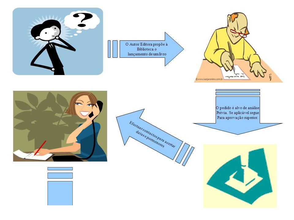 O Autor/Editora propõe à Biblioteca o lançamento de um livro O pedido é alvo de análise Prévia. Se aplicável segue Para aprovação superior. Efectuar c