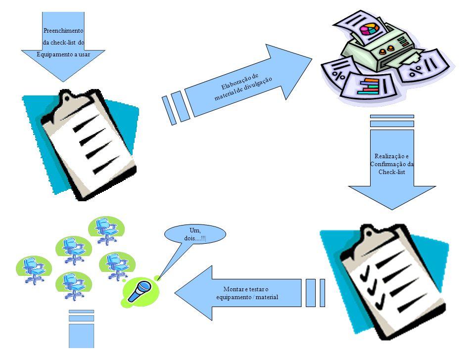Preenchimento da check-list do Equipamento a usar Elaboração de material de divulgação Realização e Confirmação da Check-list Um, dois....!!| Montar e
