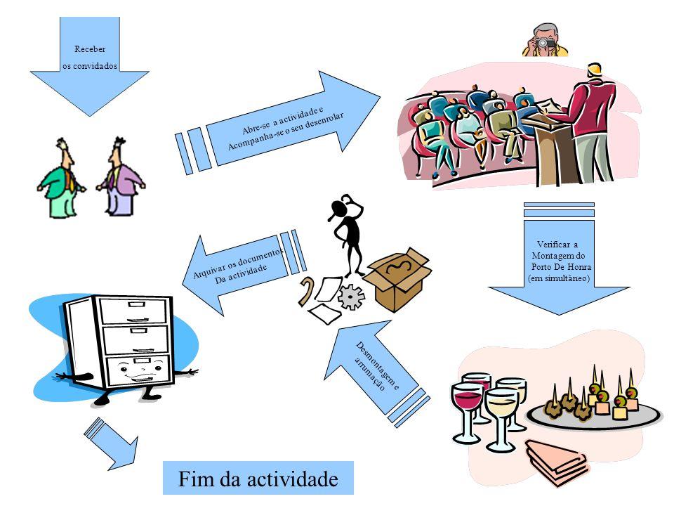 Receber os convidados Abre-se a actividade e Acompanha-se o seu desenrolar Verificar a Montagem do Porto De Honra (em simultâneo) Desmontagem e arruma