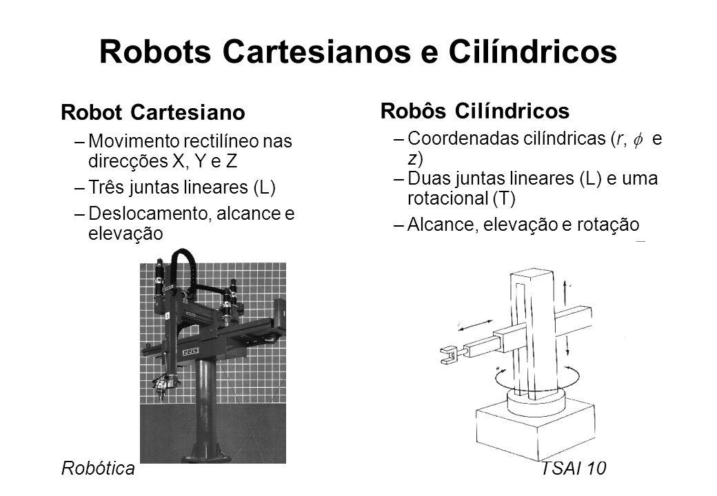 Robótica TSAI 10 Robots Cartesianos e Cilíndricos Robôs Cilíndricos –Coordenadas cilíndricas (r, e z) –Duas juntas lineares (L) e uma rotacional (T) –