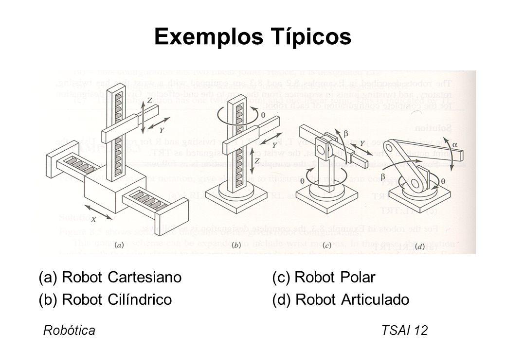Robótica TSAI 12 Exemplos Típicos (a) Robot Cartesiano (c) Robot Polar (b) Robot Cilíndrico (d) Robot Articulado