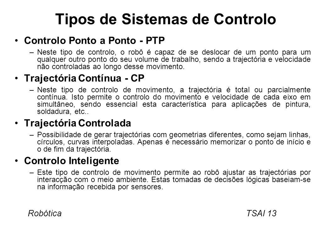 Robótica TSAI 13 Tipos de Sistemas de Controlo Controlo Ponto a Ponto - PTP –Neste tipo de controlo, o robô é capaz de se deslocar de um ponto para um