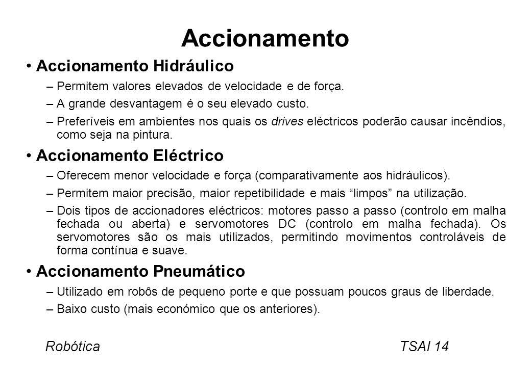 Robótica TSAI 14 Accionamento Accionamento Hidráulico –Permitem valores elevados de velocidade e de força. –A grande desvantagem é o seu elevado custo