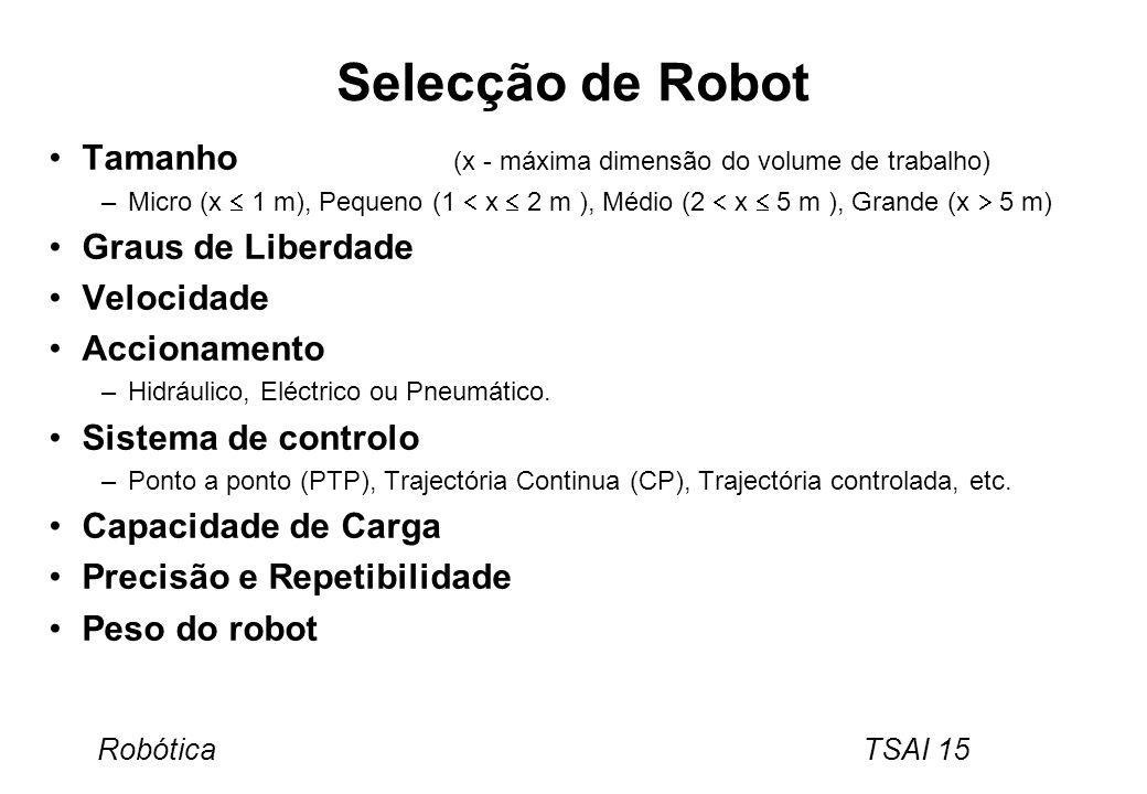 Robótica TSAI 15 Selecção de Robot Tamanho (x - máxima dimensão do volume de trabalho) –Micro (x 1 m), Pequeno (1 x 2 m ), Médio (2 x 5 m ), Grande (x