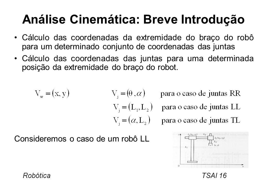 Robótica TSAI 16 Análise Cinemática: Breve Introdução Cálculo das coordenadas da extremidade do braço do robô para um determinado conjunto de coordena