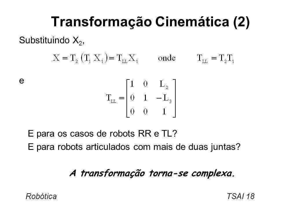 Robótica TSAI 18 Transformação Cinemática (2) Substituindo X 2, e E para os casos de robots RR e TL? E para robots articulados com mais de duas juntas