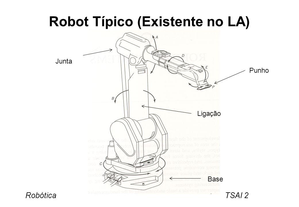 Robótica TSAI 2 Robot Típico (Existente no LA) Ligação Junta Base Punho