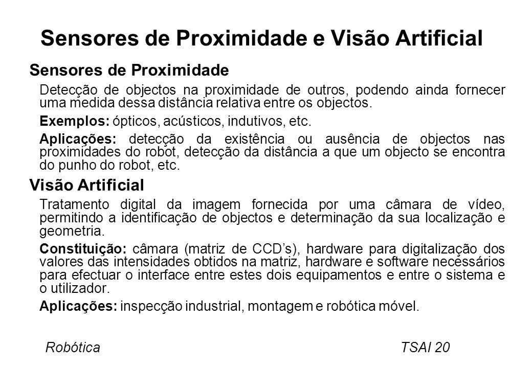 Robótica TSAI 20 Sensores de Proximidade e Visão Artificial Sensores de Proximidade Detecção de objectos na proximidade de outros, podendo ainda forne