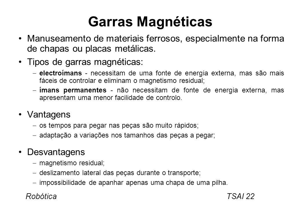 Robótica TSAI 22 Garras Magnéticas Manuseamento de materiais ferrosos, especialmente na forma de chapas ou placas metálicas. Tipos de garras magnética