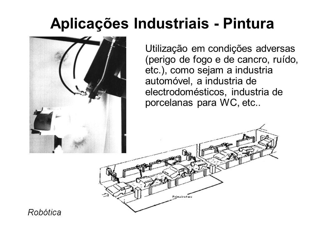 Robótica TSAI 31 Aplicações Industriais - Pintura Utilização em condições adversas (perigo de fogo e de cancro, ruído, etc.), como sejam a industria a