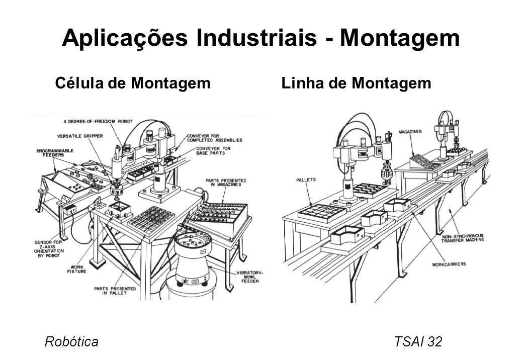 Robótica TSAI 32 Aplicações Industriais - Montagem Célula de MontagemLinha de Montagem
