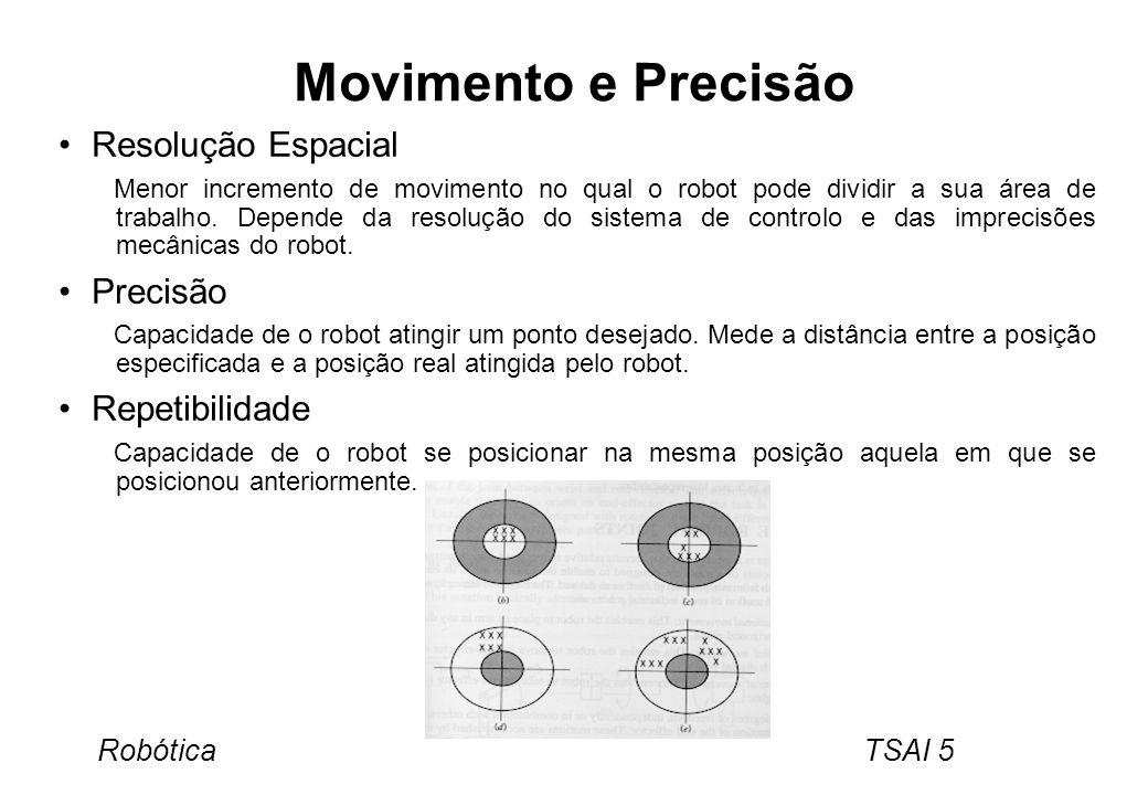 Robótica TSAI 5 Movimento e Precisão Resolução Espacial Menor incremento de movimento no qual o robot pode dividir a sua área de trabalho. Depende da