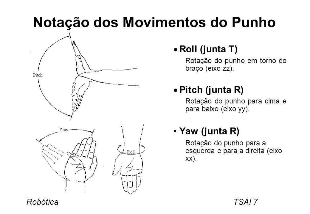 Robótica TSAI 7 Notação dos Movimentos do Punho Roll (junta T) Rotação do punho em torno do braço (eixo zz). Pitch (junta R) Rotação do punho para cim