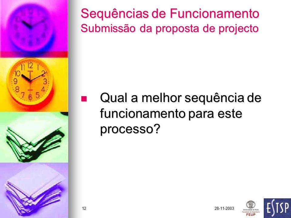 28-11-200312 Sequências de Funcionamento Submissão da proposta de projecto Qual a melhor sequência de funcionamento para este processo.