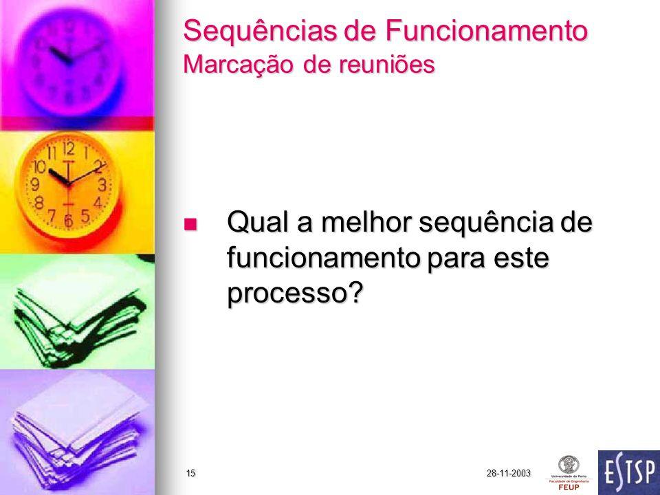 28-11-200315 Sequências de Funcionamento Marcação de reuniões Qual a melhor sequência de funcionamento para este processo.