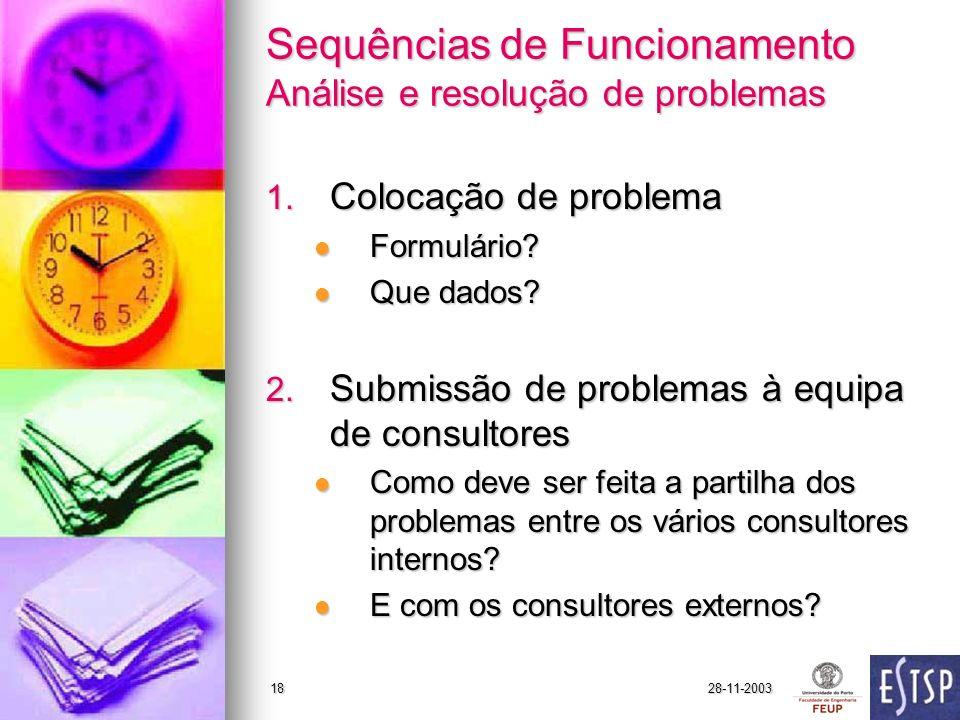 28-11-200318 Sequências de Funcionamento Análise e resolução de problemas 1.
