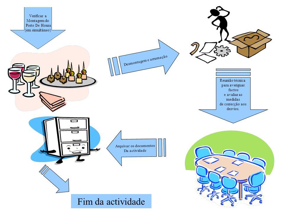 Arquivar os documentos Da actividade Fim da actividade Verificar a Montagem do Porto De Honra (em simultâneo) Desmontagem e arrumação Reunião técnica