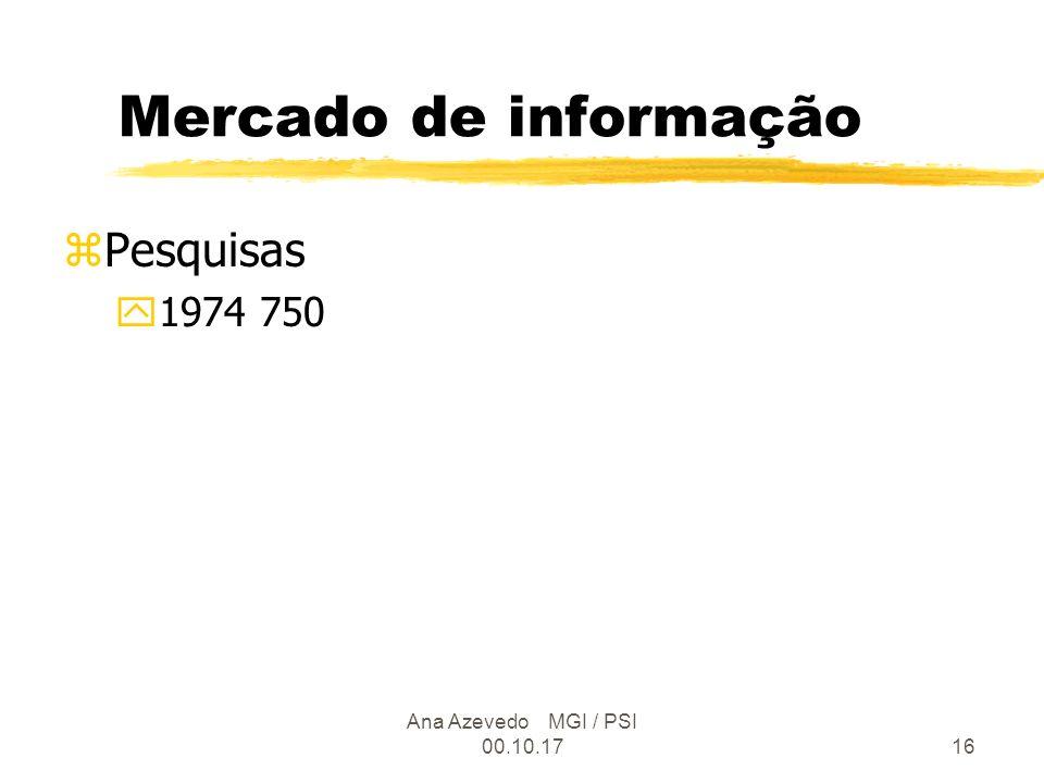 Ana Azevedo MGI / PSI 00.10.1716 Mercado de informação zPesquisas y1974 750