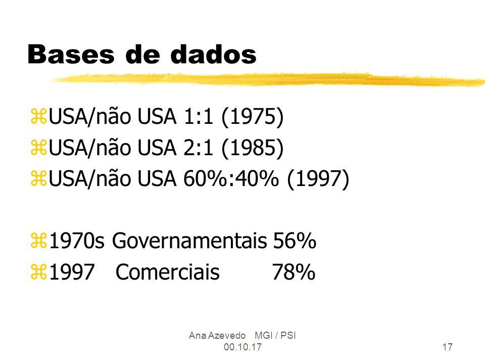 Ana Azevedo MGI / PSI 00.10.1717 Bases de dados zUSA/não USA 1:1 (1975) zUSA/não USA 2:1 (1985) zUSA/não USA 60%:40% (1997) z1970s Governamentais 56% z1997 Comerciais78%