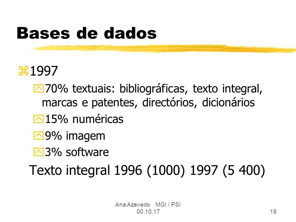 Ana Azevedo MGI / PSI 00.10.1719 Bases de dados z1997 y70% textuais: bibliográficas, texto integral, marcas e patentes, directórios, dicionários y15% numéricas y9% imagem y3% software Texto integral 1996 (1000) 1997 (5 400)