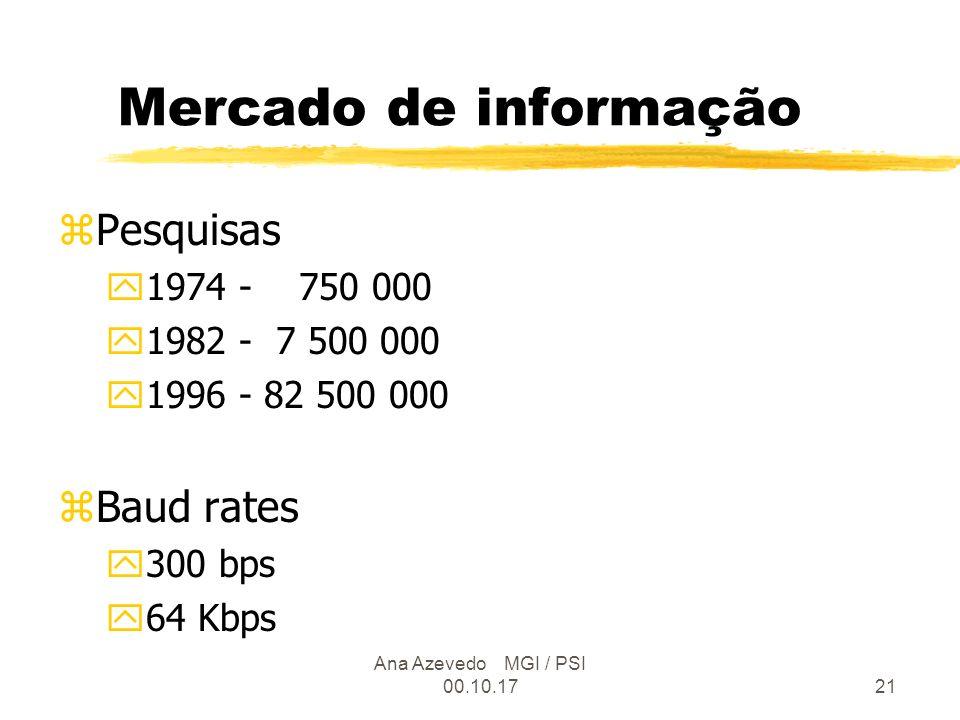 Ana Azevedo MGI / PSI 00.10.1721 Mercado de informação zPesquisas y1974 - 750 000 y1982 - 7 500 000 y1996 - 82 500 000 zBaud rates y300 bps y64 Kbps