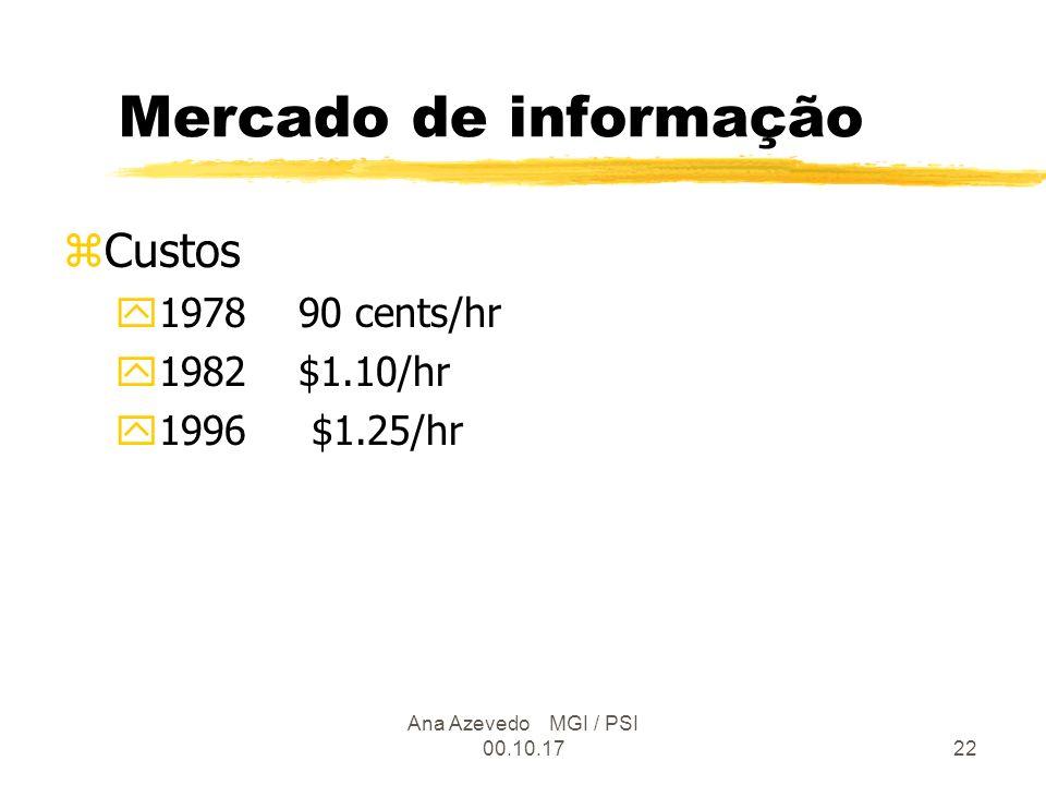 Ana Azevedo MGI / PSI 00.10.1722 Mercado de informação zCustos y1978 90 cents/hr y1982 $1.10/hr y1996 $1.25/hr